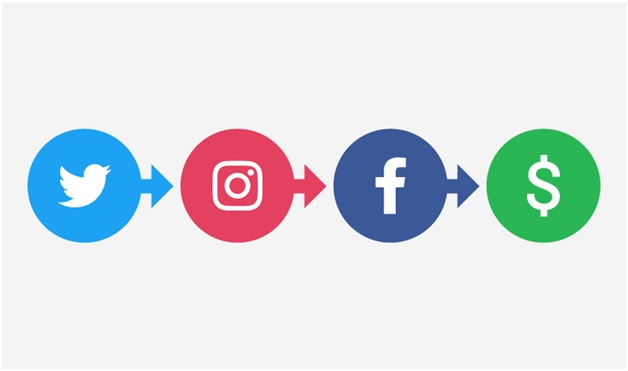 Importance of Social Media Integration to your Website